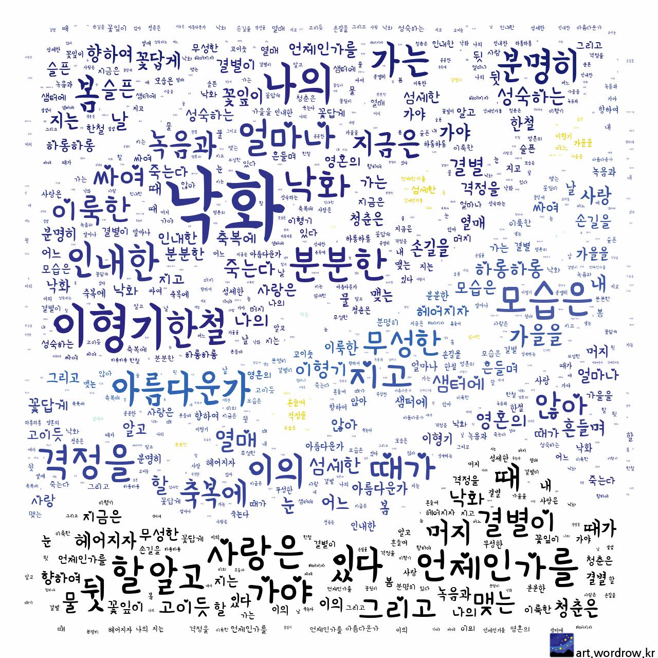 워드 클라우드: 낙화 [이형기]-6